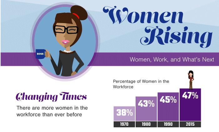 women-rising