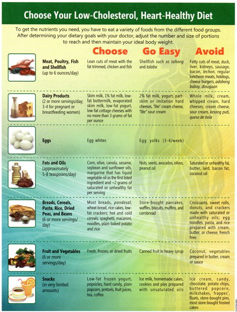 dr-tony-leachon-healthy-lifestyle-tips