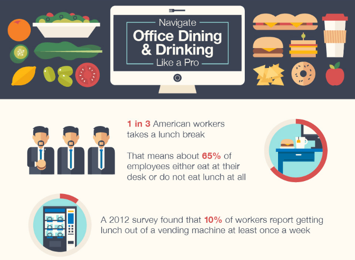 office-dining-and-drinking
