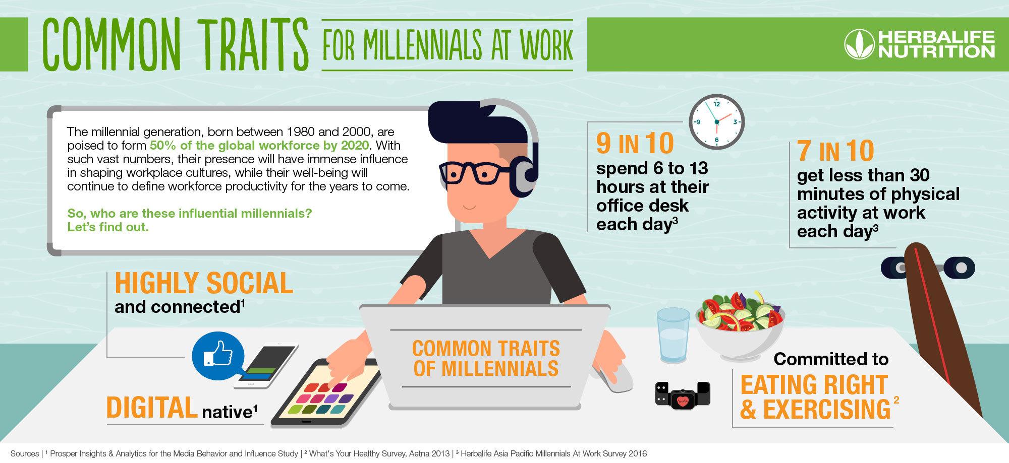 millennials-at-work