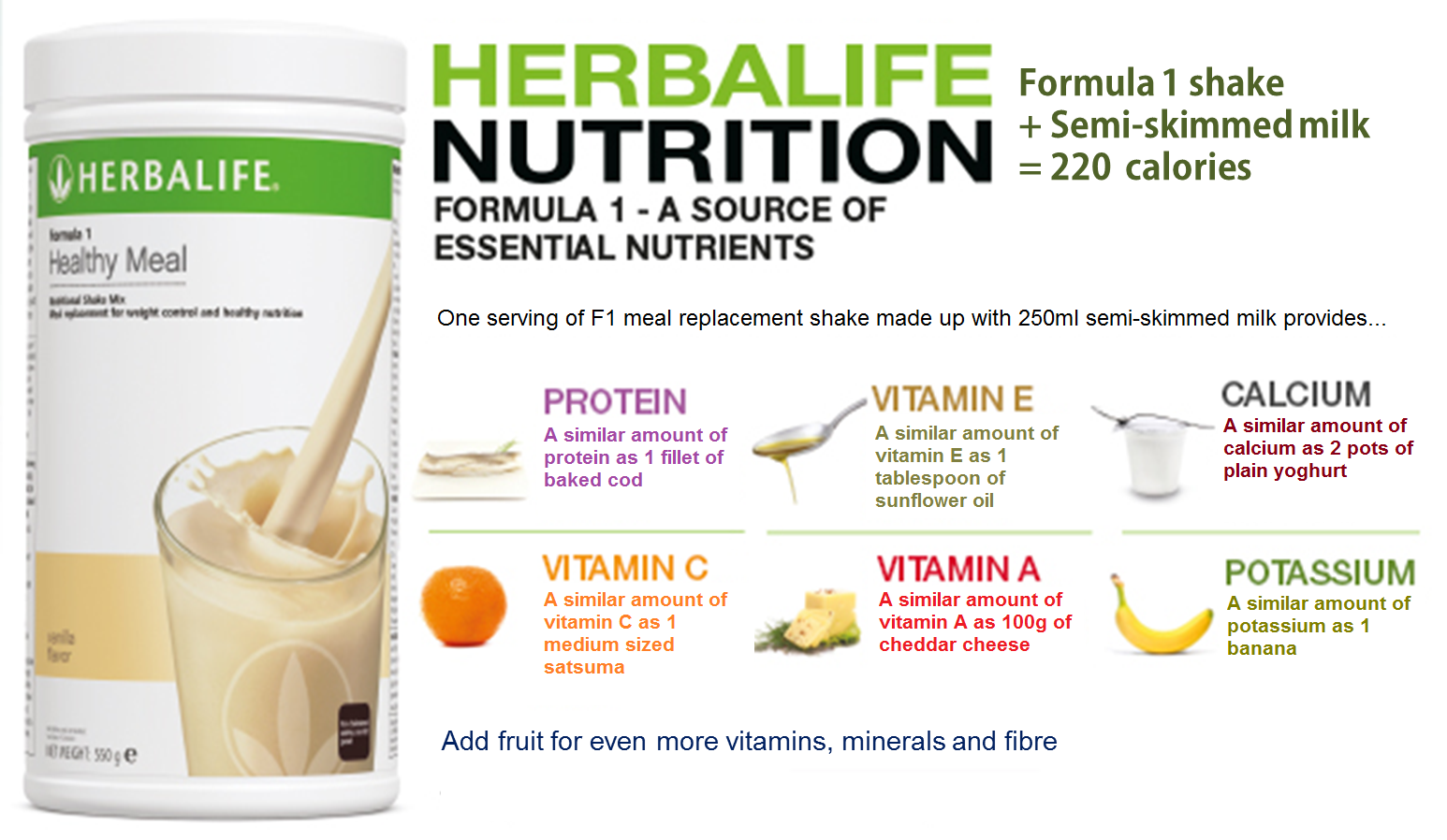 Herbalife Nutrition at Work Releases Tips on How to Create
