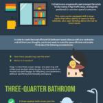Types-of-Bathrooms