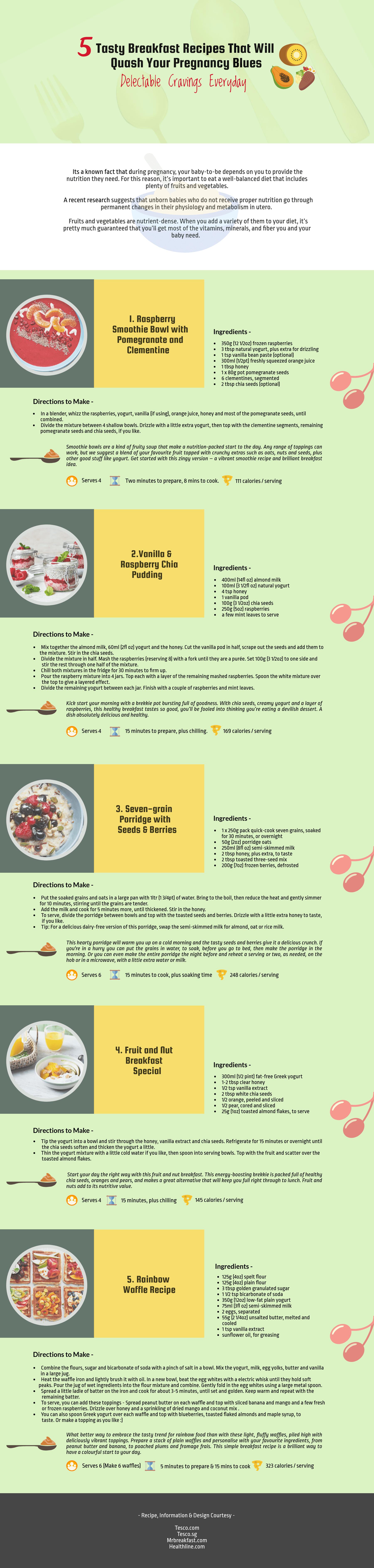 Pregnancy-Info