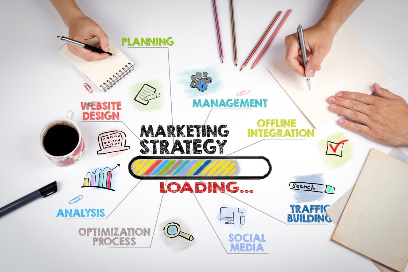 How to Find the Right Digital Marketing Strategy Template for You