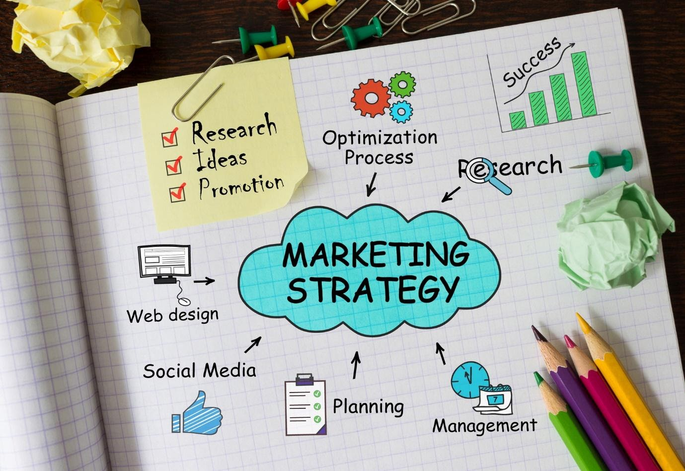 Top Digital Marketing Strategies You Need to Be Using Today
